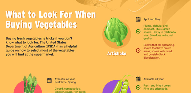 veggies-lifehacker